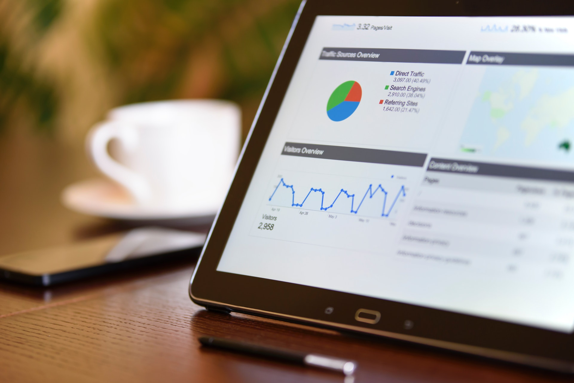 Google Analytics op laptop
